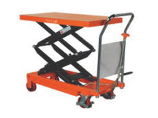 Manual + Electric Table Lifters